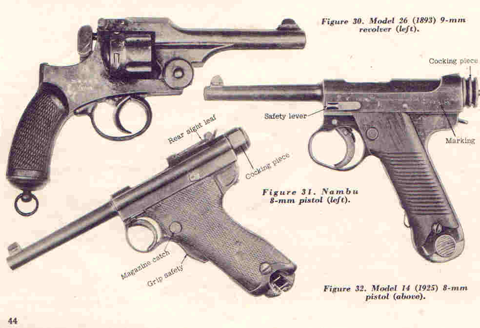 A Brief History of Japanese Military Handguns to 1945